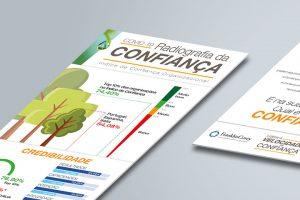 Radiografia da CONFIANÇA – Índice de Confiança Organizacional